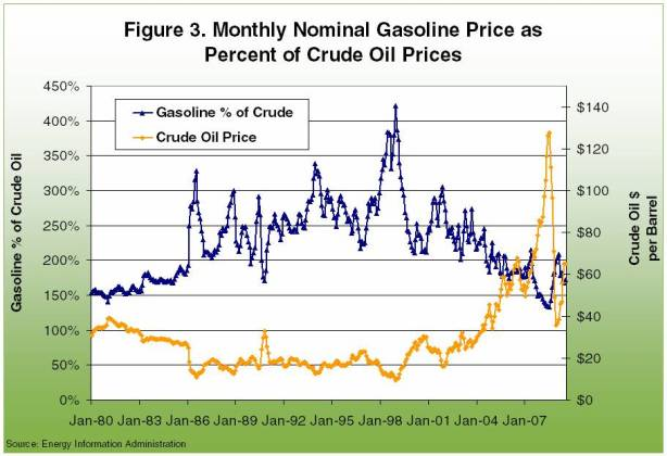 Is ethanol better than gasoline?