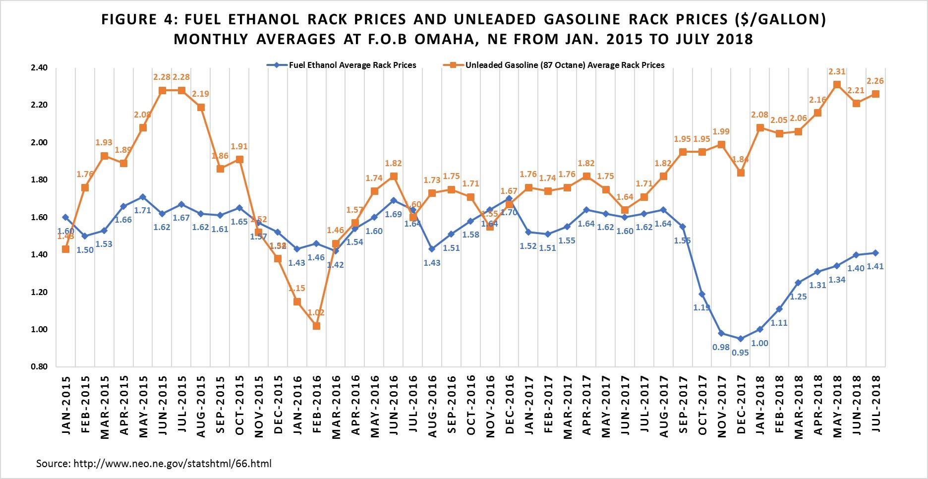 Ethanol profitability potential | Morning Ag Clips