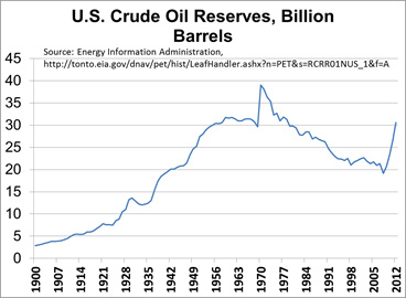 Long-term Trends in U S  Crude Petroleum Production and Net Trade